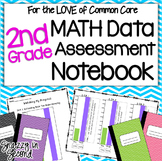 Math Data Notebook 2nd Grade {Common Core}