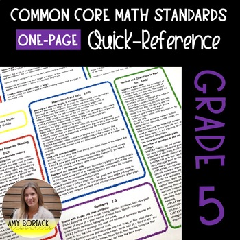 ONE-PAGE Common Core Math Standards Quick Reference: Fifth Grade