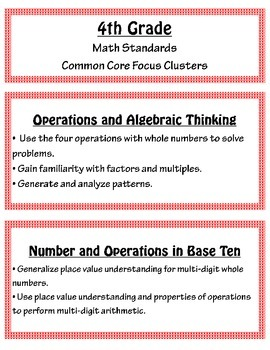 Common Core Math Focus Clusters - Fourth Grade