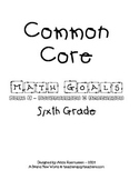 Common Core Math Goal Page - Expressions & Equations