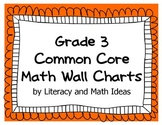 Common Core Math Grade 3 Wall Charts