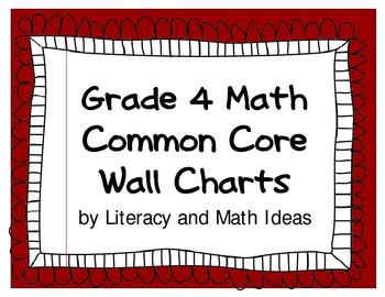 Common Core Math Grade 4 Wall Charts