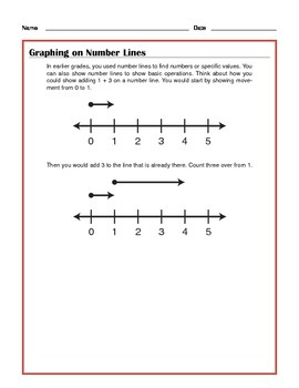 Common Core Math: Graphing on Number Lines - Tutorial and Practice
