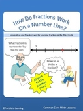 Common Core Math - How Do Fractions Work On A Number Line?