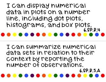 Common Core Math I Can Statements for 6th Grade