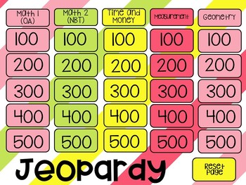 Common Core Math Jeopardy - 2nd Grade