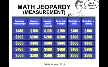 Common Core Math Jeopardy (With Video Tutorials) – Measurement Conversions