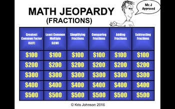 Common Core Math Jeopardy (With Video Tutorials!) - Fractions