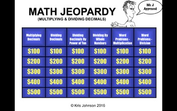 Common Core Math Jeopardy (With Videos) - Multiplying and