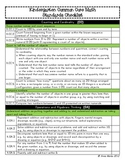 Common Core Math Kindergarten Checklist
