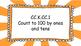 Kindergarten Math Standards Posters on Orange Sunburst Frame