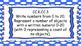 Kindergarten Math Standards Posters on Blue Polka Dot Frame