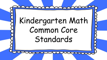 Kindergarten Math Standards Posters on Blue Sunburst Frame