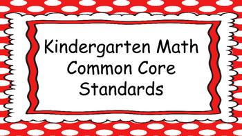 Kindergarten Math Standards Posters on Red Polka Dot Frame