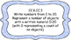 Kindergarten Math Standards Posters on Light Blue Crayon C