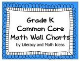 Common Core Math Kindergarten Wall Charts