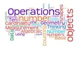 Common Core Math Kindergarten Wordle