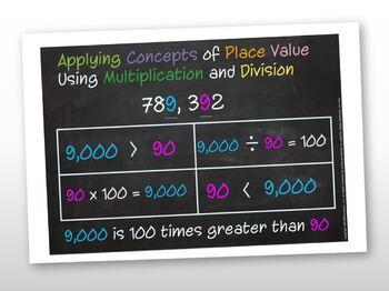 4th Grade Common Core Math Lesson 4.NBT.1:  Place Value