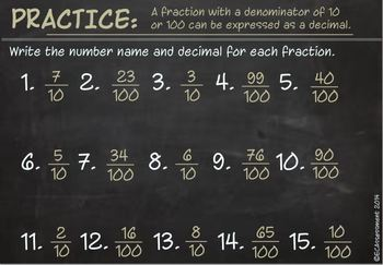 Common Core Math Lesson: 4.NF.6 - Decimal Notation for Fractions