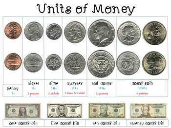 Common Core Math: Measuring Units of Money Poster