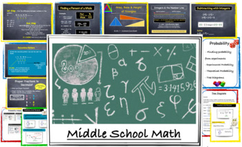Middle School Math Assessment for the Common Core Math Grades 5 - 7