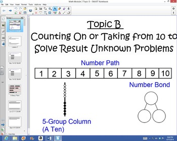 1st Grade Common Core Math Module 2 Topic B Lessons