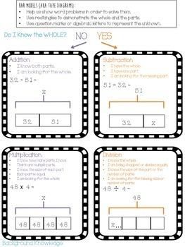 Common Core Math: Module 2 Topics A & B Notes/Parent Guide