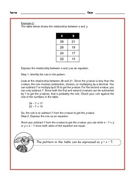 Common Core Math: Patterns - Tutorial and Practice