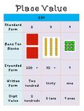 Common Core Math Place Value Poster