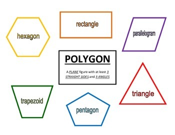 Common Core Math Polygon Poster with labels