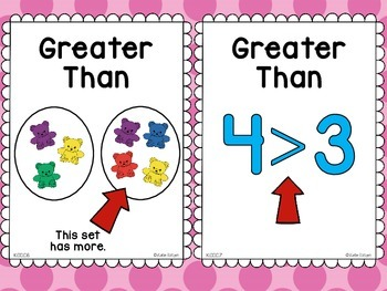 Common Core Math Posters for Kindergarten