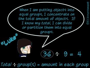 Common Core Math PowerPoint Lesson:  3.OA.2