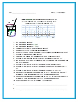 Common Core Math Practice 5.NF5 and 5.MD2