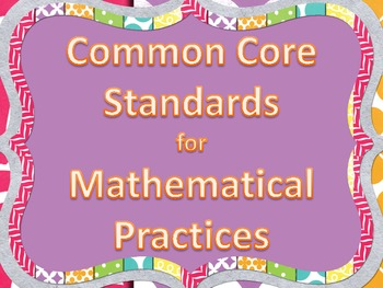 Common Core Math Practice Poster