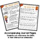Common Core Math Practices--Classroom Posters, Lesson Plans, and Journal Pages