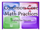 Common Core Math Practices Poster Set