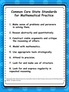 "Common Core Math Practices-Problem-Solving: ""Excellent Speakers"" Discussion Pack"