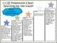 Common Core Math Progression Charts k-4