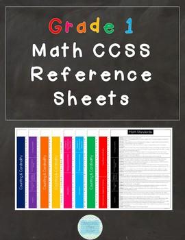 Common Core Math Reference Sheets - Grade 1