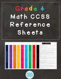 Common Core Math Reference Sheets - Grade 4