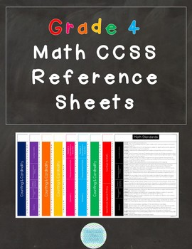 Common Core Math Reference Sheets - Grade 4