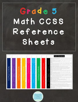 Common Core Math Reference Sheets - Grade 5