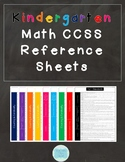 Common Core Math Reference Sheets - Kindergarten
