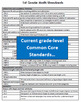 Common Core Math Reference and Checkoff Sheets - 1st Grade