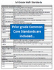 Common Core Math Reference and Checkoff Sheets - 2nd Grade