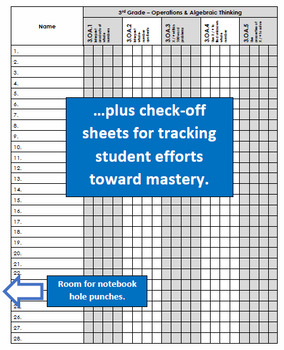 Common Core Math Reference and Checkoff Sheets - 3rd Grade