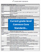 Common Core Math Reference and Checkoff Sheets - 4th Grade
