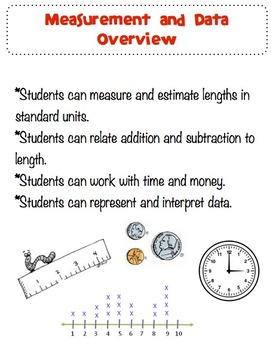 2nd Grade Common Core Math Report Card