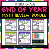 Common Core Math Review Bundle