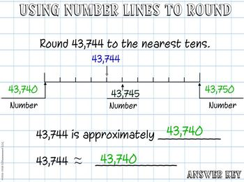 Common Core Math Rounding Posters
